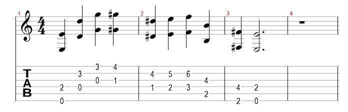 guitar octaves