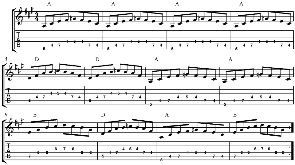 For Beginners: How To Read Guitar Tabs Effortlessly